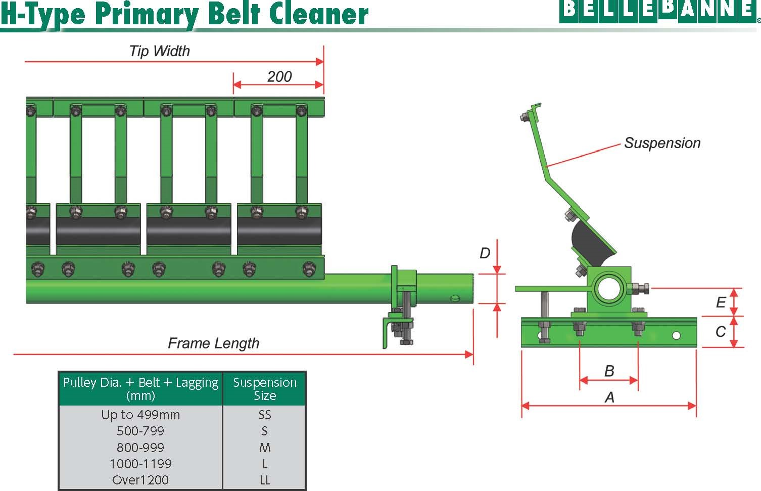 H Type belt Cleaner Belle Banne