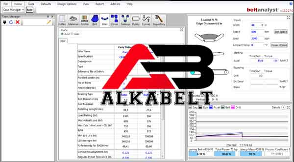 AB-Design Belt Analisis